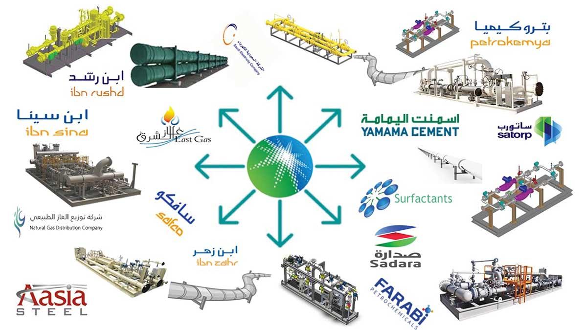 أرامكو السعودية تنفذ مشاريع بنية تحتية لإمداد الوقود لشركات محلية
