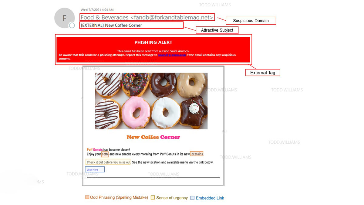 Don't click on the doughnuts!